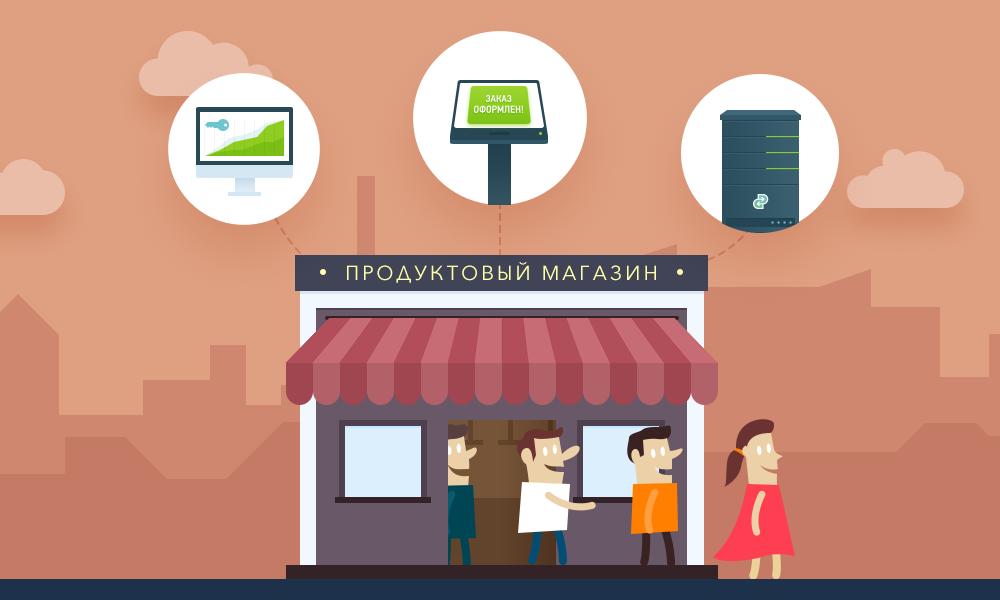 Автоматизация продуктового магазина